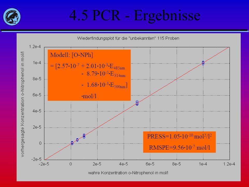 Modell: [O-NPh]= [-7.2710-6 + 9.9010-4E485nm]mol/l